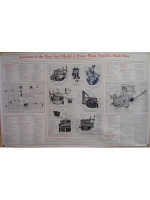 "A-99050      ""Location Of The New Ford Model A Power Plant Troubles Made Easy""  Poster"